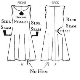 Making A Princess Mononoke Cosplay – The Base: Dress and Apron